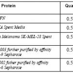 tabella-fibronettine