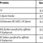 tabella-proteine